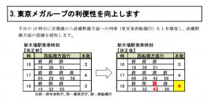 武蔵野線増発