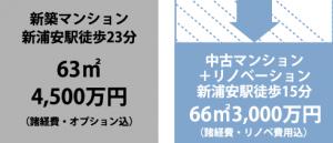 new-rino
