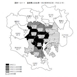 昼夜間人口差MAP